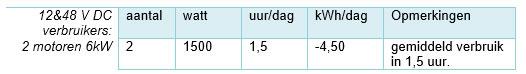 energiebalans_dag_op_zee